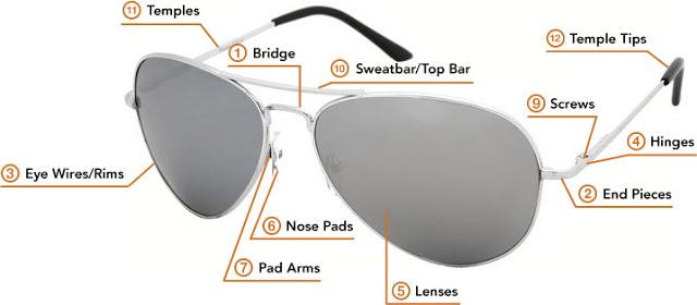parts of sunglasses gm sunglasses